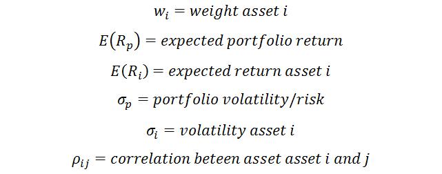 Modern Portfolio Theory (MPT) formulas 2